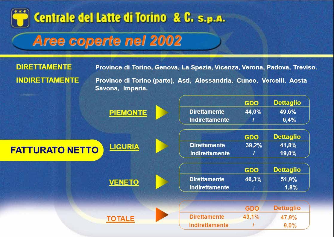 Aree coperte nel 2002 DIRETTAMENTE Province di Torino, Genova, La Spezia, Vicenza, Verona, Padova, Treviso. INDIRETTAMENTE Province di Torino (parte),