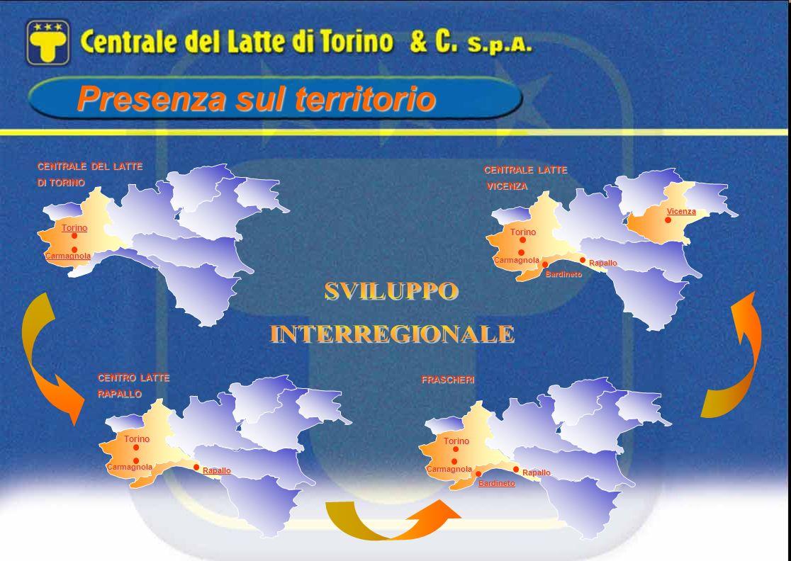 Presenza sul territorio Torino Carmagnola CENTRALE DEL LATTE DI TORINO Torino Carmagnola CENTRO LATTE RAPALLO Torino Carmagnola FRASCHERI Rapallo Bard