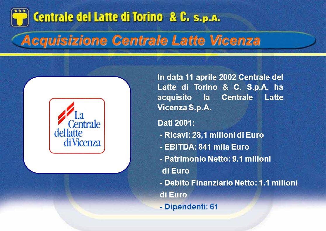 Acquisizione Centrale Latte Vicenza In data 11 aprile 2002 Centrale del Latte di Torino & C. S.p.A. ha acquisito la Centrale Latte Vicenza S.p.A. Dati