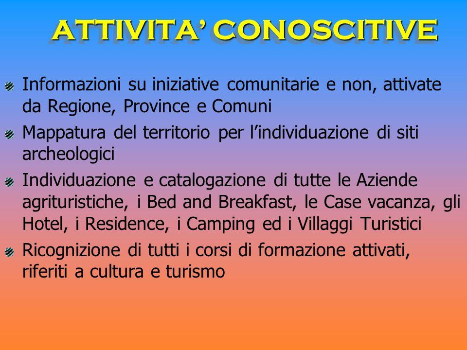 ATTIVITA CONOSCITIVE ATTIVITA CONOSCITIVE Informazioni su iniziative comunitarie e non, attivate da Regione, Province e Comuni Mappatura del territori