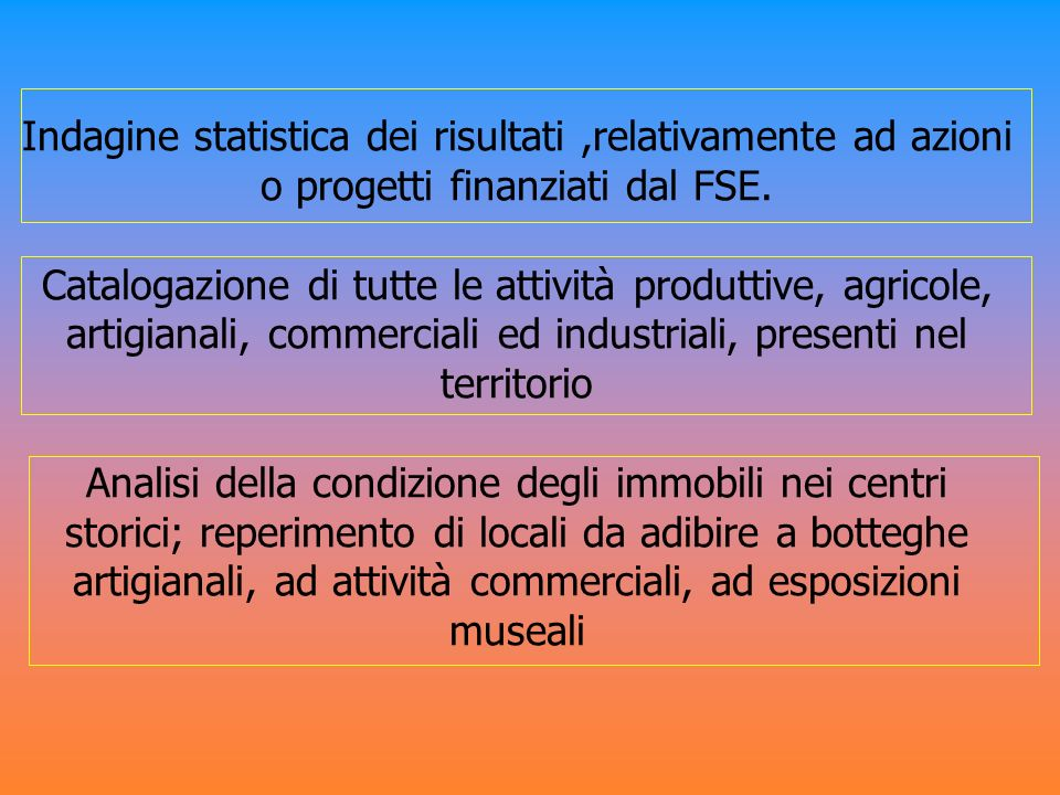 Indagine statistica dei risultati,relativamente ad azioni o progetti finanziati dal FSE. Catalogazione di tutte le attività produttive, agricole, arti