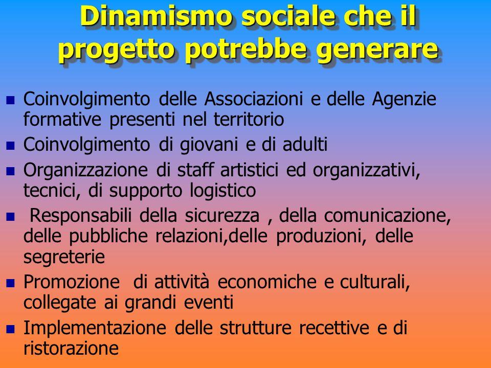 Dinamismo sociale che il progetto potrebbe generare Coinvolgimento delle Associazioni e delle Agenzie formative presenti nel territorio Coinvolgimento