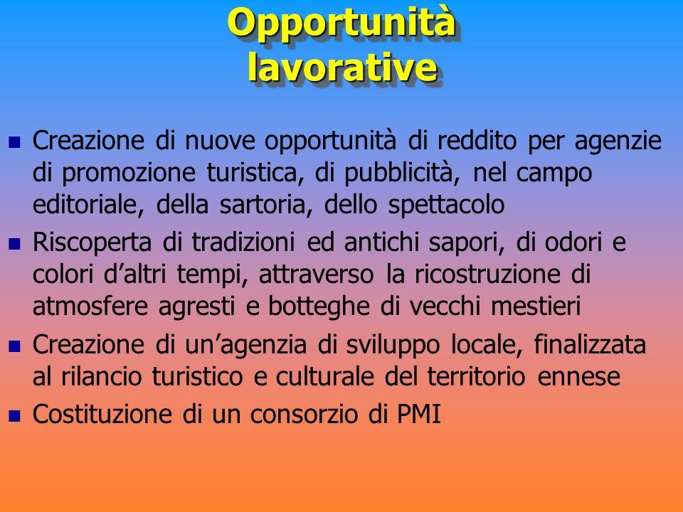 Opportunità lavorative Creazione di nuove opportunità di reddito per agenzie di promozione turistica, di pubblicità, nel campo editoriale, della sarto