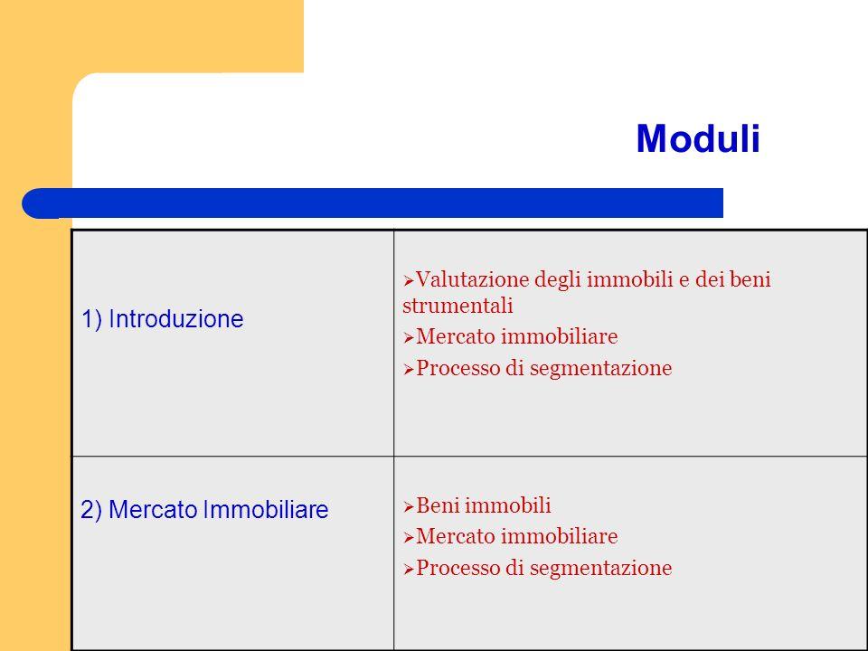 Moduli 1) Introduzione Valutazione degli immobili e dei beni strumentali Mercato immobiliare Processo di segmentazione 2) Mercato Immobiliare Beni immobili Mercato immobiliare Processo di segmentazione