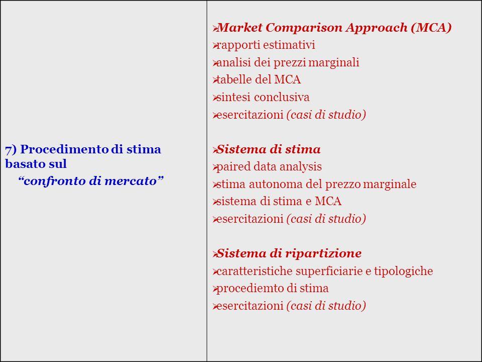 7) Procedimento di stima basato sul confronto di mercato Market Comparison Approach (MCA) rapporti estimativi analisi dei prezzi marginali tabelle del MCA sintesi conclusiva esercitazioni (casi di studio) Sistema di stima paired data analysis stima autonoma del prezzo marginale sistema di stima e MCA esercitazioni (casi di studio) Sistema di ripartizione caratteristiche superficiarie e tipologiche procediemto di stima esercitazioni (casi di studio)