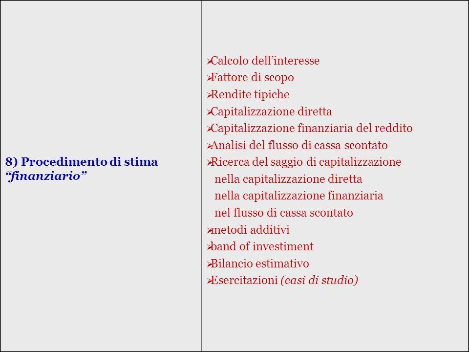 8) Procedimento di stima finanziario Calcolo dellinteresse Fattore di scopo Rendite tipiche Capitalizzazione diretta Capitalizzazione finanziaria del