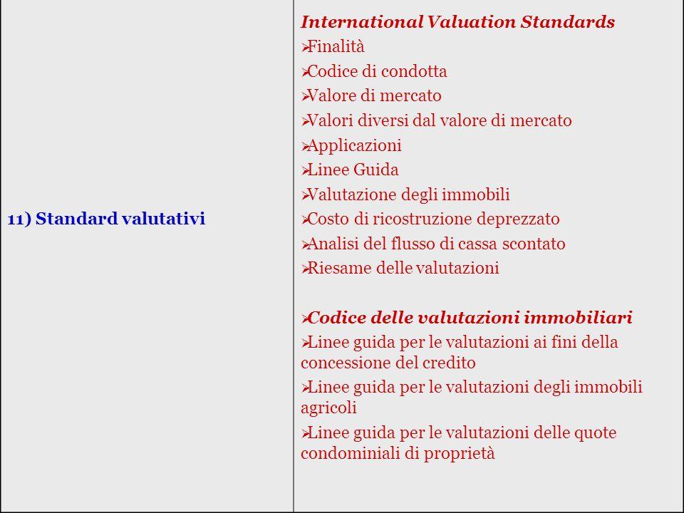 11) Standard valutativi International Valuation Standards Finalità Codice di condotta Valore di mercato Valori diversi dal valore di mercato Applicazioni Linee Guida Valutazione degli immobili Costo di ricostruzione deprezzato Analisi del flusso di cassa scontato Riesame delle valutazioni Codice delle valutazioni immobiliari Linee guida per le valutazioni ai fini della concessione del credito Linee guida per le valutazioni degli immobili agricoli Linee guida per le valutazioni delle quote condominiali di proprietà