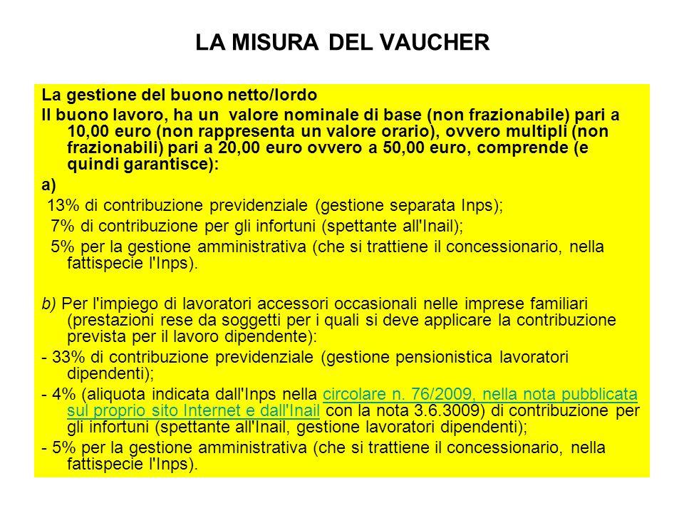 LA MISURA DEL VAUCHER La gestione del buono netto/lordo Il buono lavoro, ha un valore nominale di base (non frazionabile) pari a 10,00 euro (non rappr
