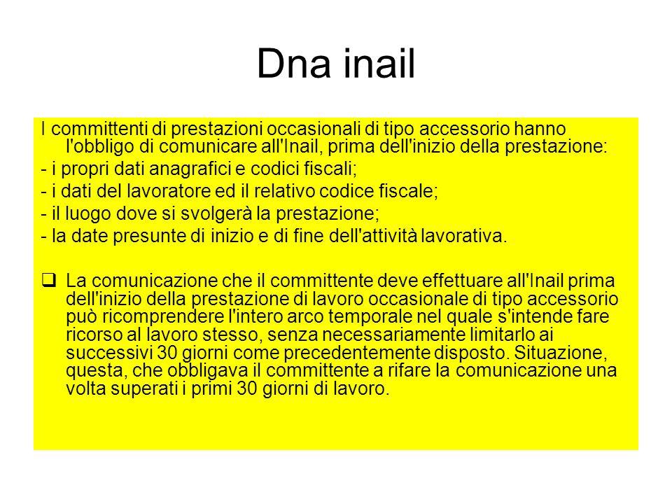 Dna inail I committenti di prestazioni occasionali di tipo accessorio hanno l'obbligo di comunicare all'Inail, prima dell'inizio della prestazione: -