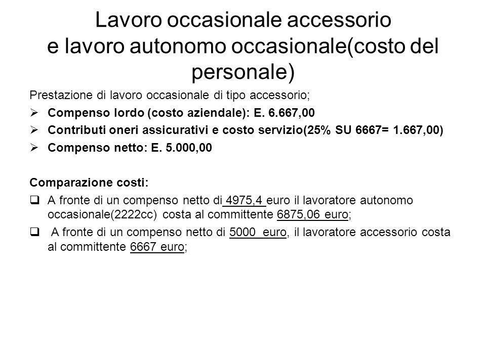 Lavoro occasionale accessorio e lavoro autonomo occasionale(costo del personale) Prestazione di lavoro occasionale di tipo accessorio; Compenso lordo