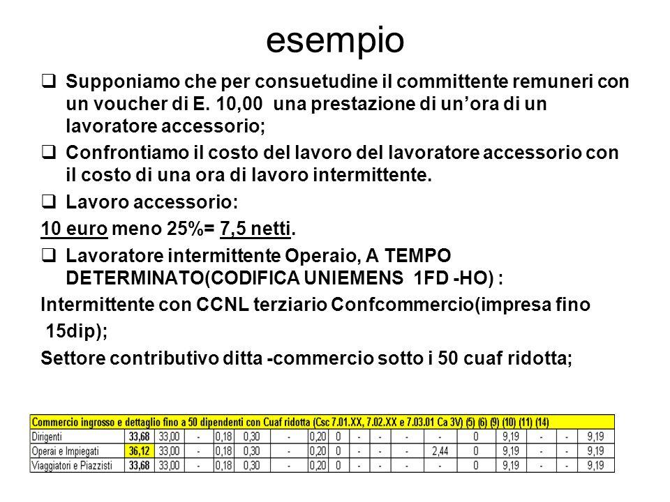 esempio Supponiamo che per consuetudine il committente remuneri con un voucher di E. 10,00 una prestazione di unora di un lavoratore accessorio; Confr