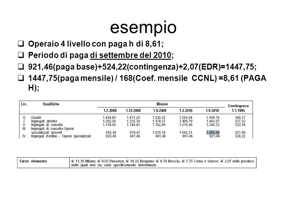 esempio Operaio 4 livello con paga h di 8,61; Periodo di paga di settembre del 2010; 921,46(paga base)+524,22(contingenza)+2,07(EDR)=1447,75; 1447,75(