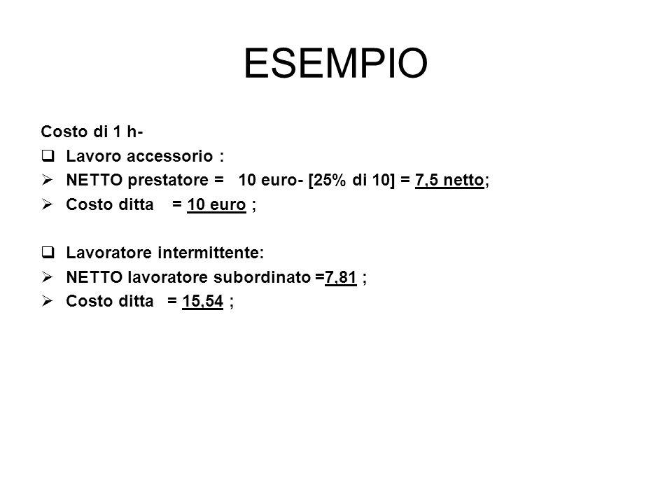 ESEMPIO Costo di 1 h- Lavoro accessorio : NETTO prestatore = 10 euro- [25% di 10] = 7,5 netto; Costo ditta = 10 euro ; Lavoratore intermittente: NETTO