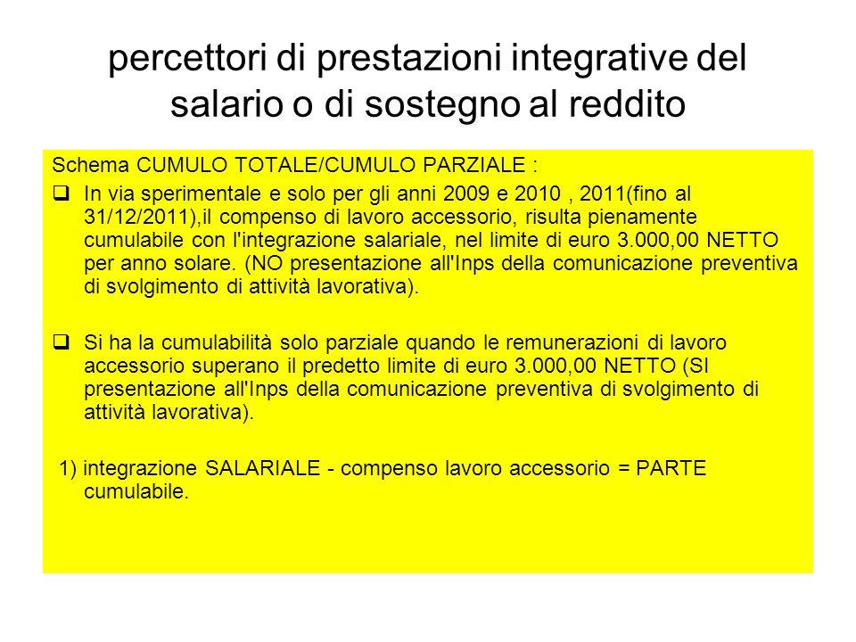 percettori di prestazioni integrative del salario o di sostegno al reddito Schema CUMULO TOTALE/CUMULO PARZIALE : In via sperimentale e solo per gli a