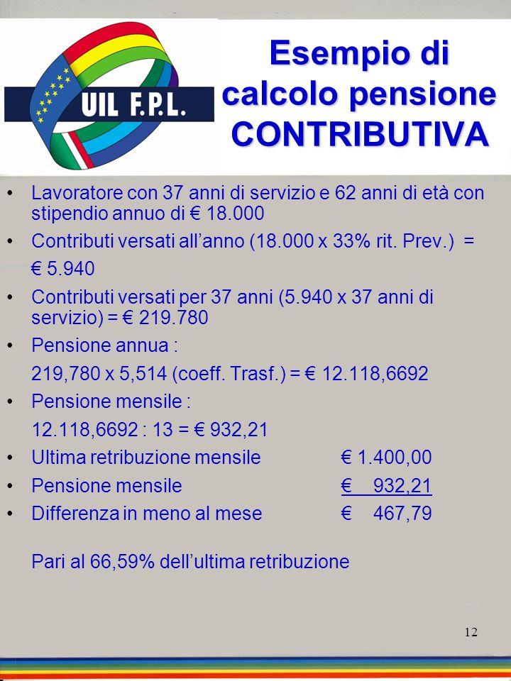 12 Lavoratore con 37 anni di servizio e 62 anni di età con stipendio annuo di 18.000 Contributi versati allanno (18.000 x 33% rit. Prev.) = 5.940 Cont