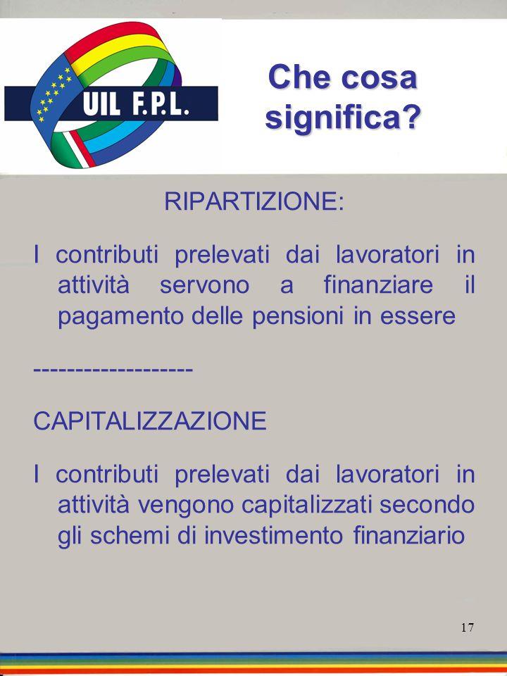 17 Che cosa significa? RIPARTIZIONE: I contributi prelevati dai lavoratori in attività servono a finanziare il pagamento delle pensioni in essere ----