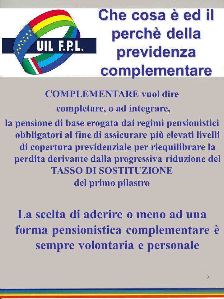 2 Che cosa è ed il perchè della previdenza complementare COMPLEMENTARE vuol dire completare, o ad integrare, la pensione di base erogata dai regimi pe