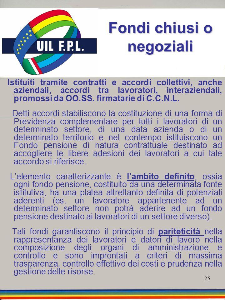 25 Fondi chiusi o negoziali Istituiti tramite contratti e accordi collettivi, anche aziendali, accordi tra lavoratori, interaziendali, promossi da OO.