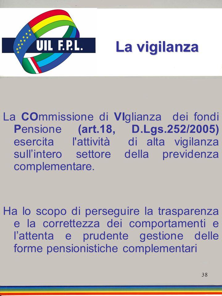 38 La vigilanza La COmmissione di VIglianza dei fondi Pensione (art.18, D.Lgs.252/2005) esercita l'attività di alta vigilanza sullintero settore della