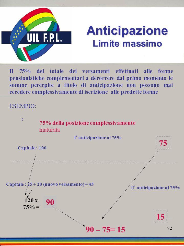 72 Anticipazione Limite massimo 75 120 x 75% = 90 15 90 – 75= 15 Capitale : 25 + 20 (nuovo versamento) = 45 75% della posizione complessivamente matur
