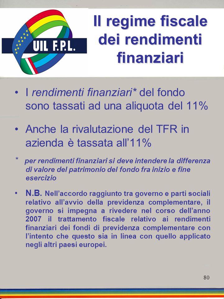 80 Il regime fiscale dei rendimenti finanziari I rendimenti finanziari* del fondo sono tassati ad una aliquota del 11% Anche la rivalutazione del TFR