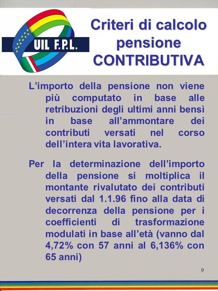 9 Criteri di calcolo pensione CONTRIBUTIVA Limporto della pensione non viene più computato in base alle retribuzioni degli ultimi anni bensì in base a