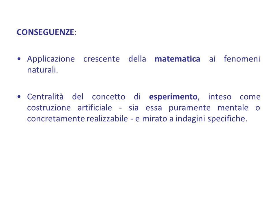 CONSEGUENZE: Applicazione crescente della matematica ai fenomeni naturali. Centralità del concetto di esperimento, inteso come costruzione artificiale