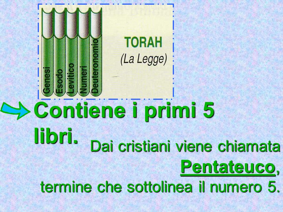 Contiene i primi 5 libri. Dai cristiani viene chiamata Pentateuco, termine che sottolinea il numero 5.