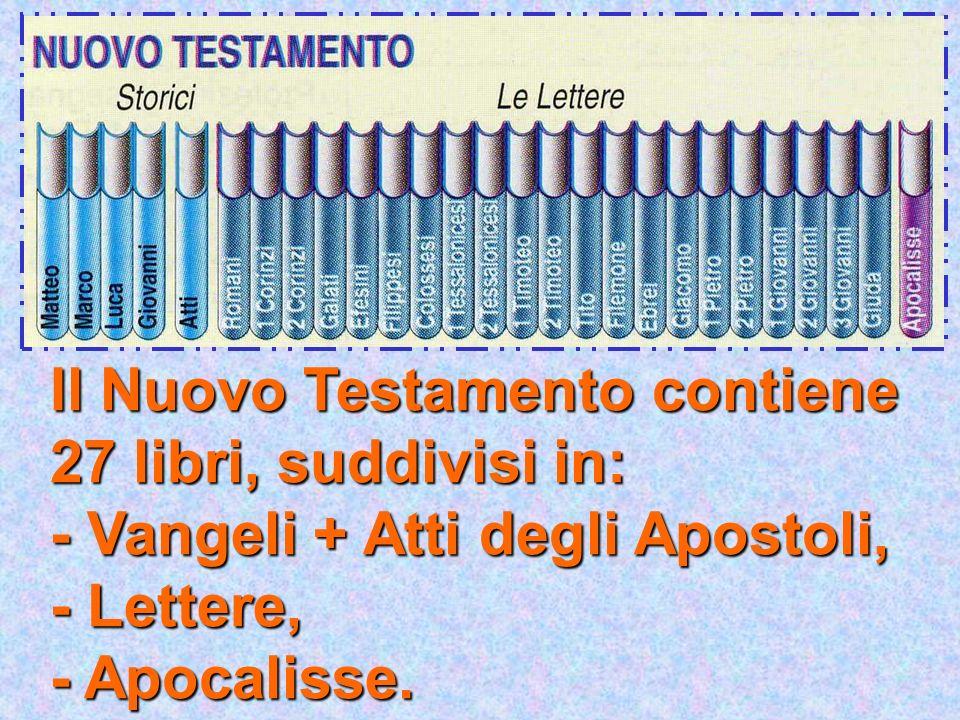 Il Nuovo Testamento contiene 27 libri, suddivisi in: - Vangeli + Atti degli Apostoli, - Lettere, - Apocalisse.