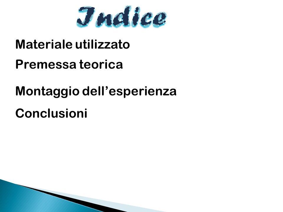 Materiale utilizzato Premessa teorica Montaggio dellesperienza Conclusioni