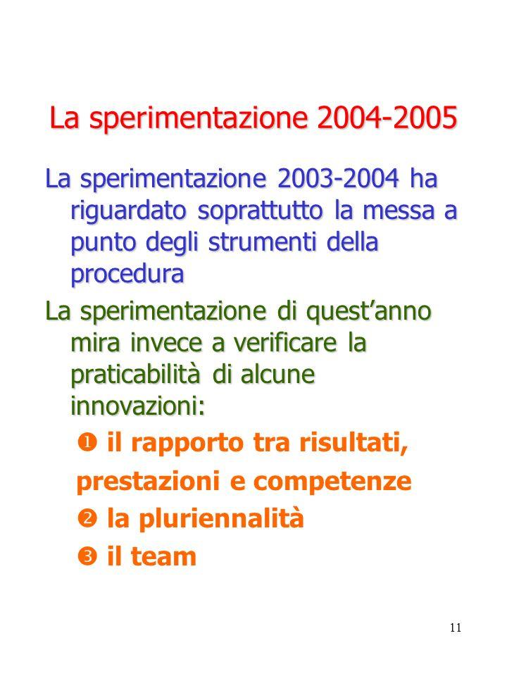 11 La sperimentazione 2004-2005 La sperimentazione 2003-2004 ha riguardato soprattutto la messa a punto degli strumenti della procedura La sperimentazione di questanno mira invece a verificare la praticabilità di alcune innovazioni: il rapporto tra risultati, prestazioni e competenze la pluriennalità il team