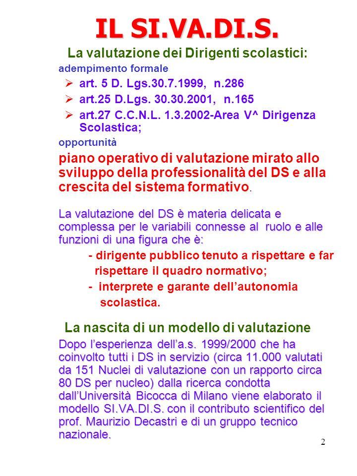 2 IL SI.VA.DI.S. La valutazione dei Dirigenti scolastici: adempimento formale art. 5 D. Lgs.30.7.1999, n.286 art.25 D.Lgs. 30.30.2001, n.165 art.27 C.