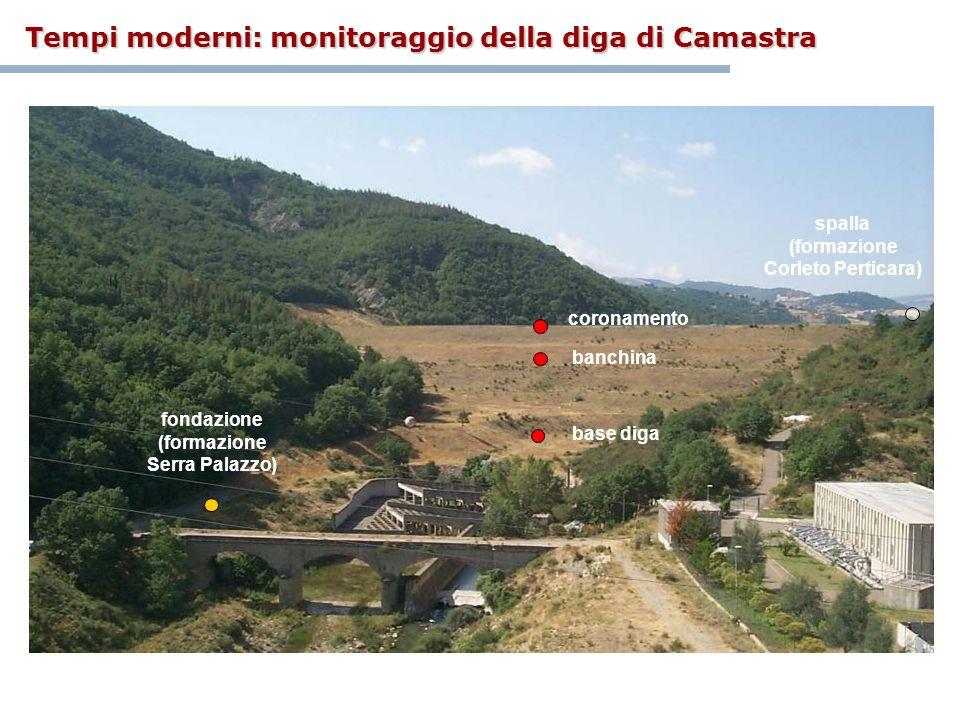 spalla (formazione Corleto Perticara) coronamento banchina base diga fondazione (formazione Serra Palazzo) Tempi moderni: monitoraggio della diga di C