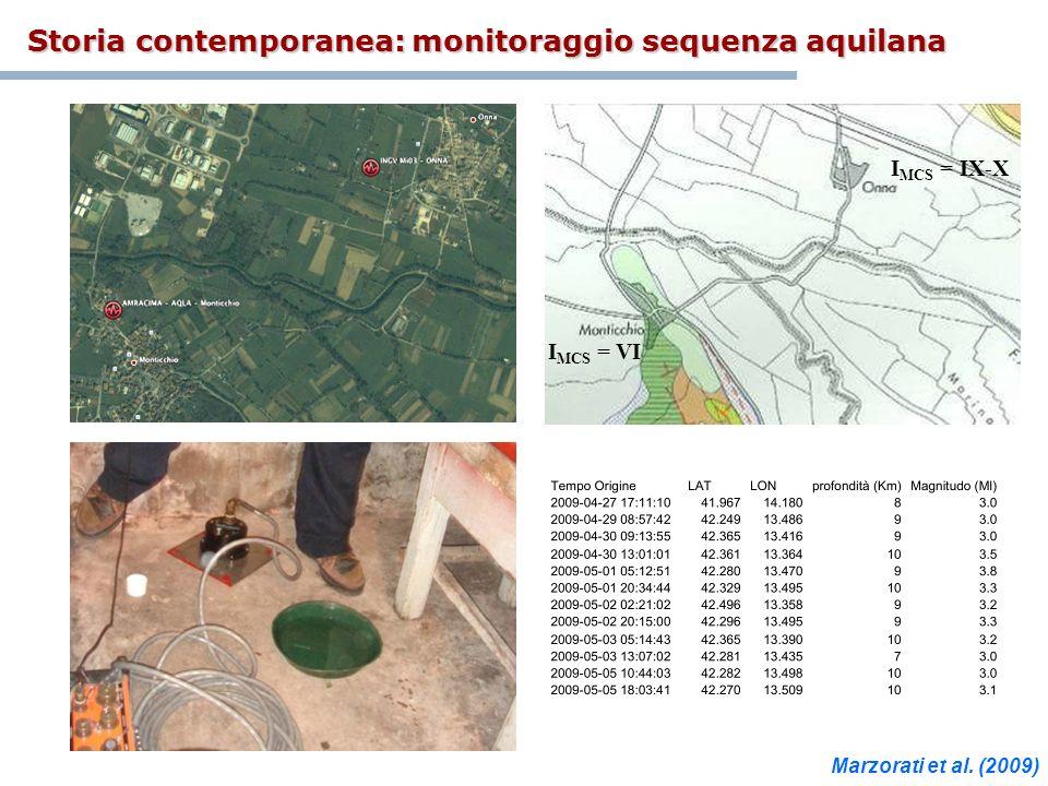 I MCS = IX-X I MCS = VI Storia contemporanea: monitoraggio sequenza aquilana Marzorati et al. (2009)