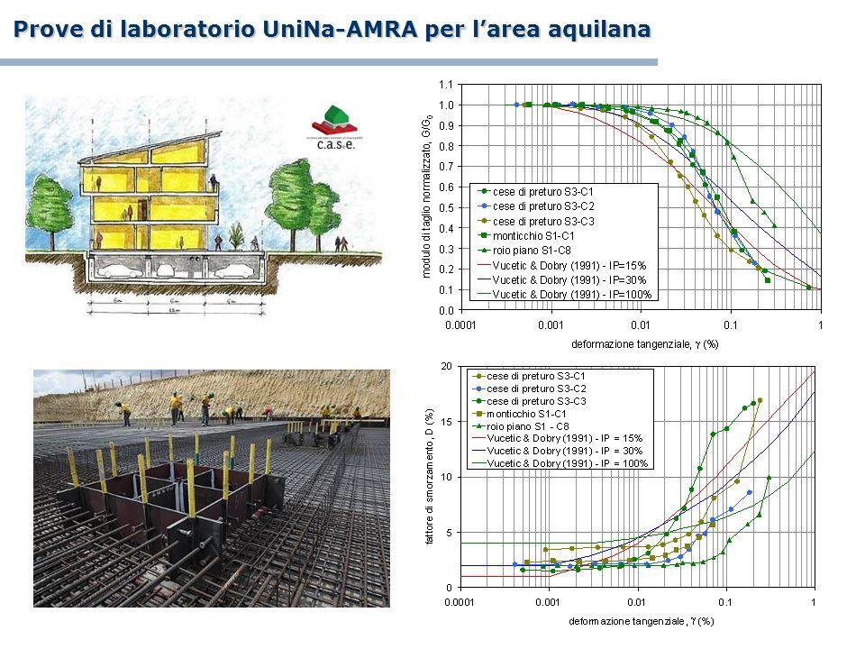Prove di laboratorio UniNa-AMRA per larea aquilana