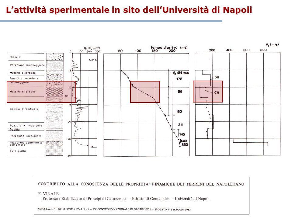 Lattività sperimentale in sito dellUniversità di Napoli