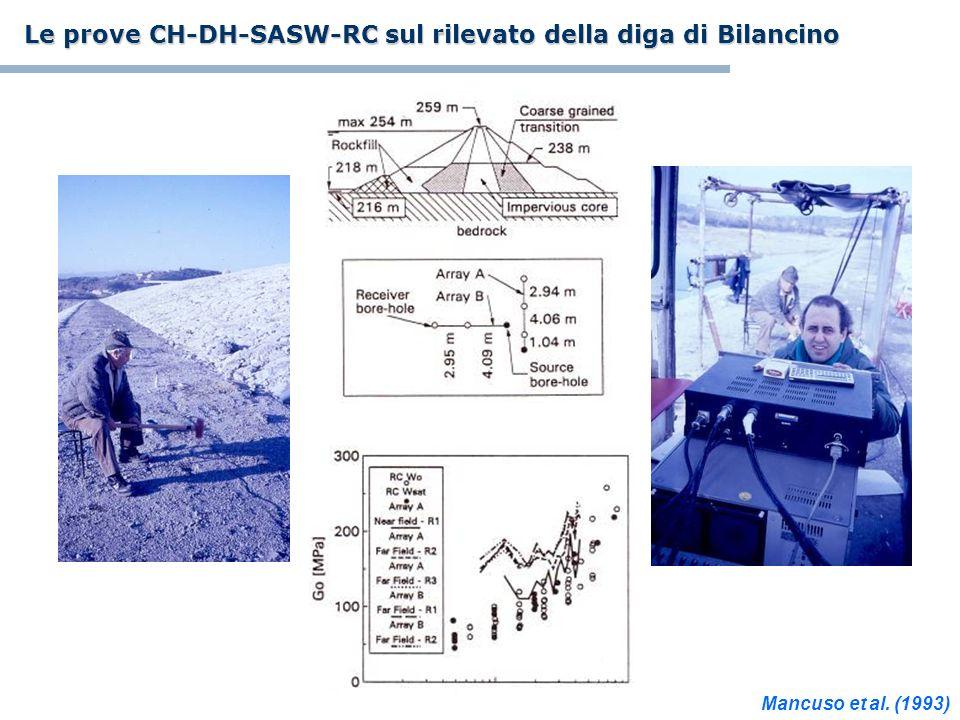 Le prove CH-DH-SASW-RC sul rilevato della diga di Bilancino Mancuso et al. (1993)