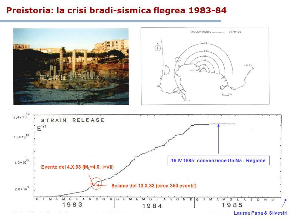 Preistoria: la crisi bradi-sismica flegrea 1983-84 Sciame del 13.X.83 (circa 350 eventi!) Evento del 4.X.83 (M L =4.0, I=VII) 16.IV.1985: convenzione