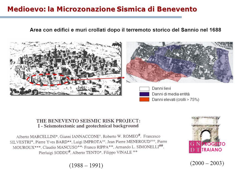 Danni lievi Danni di media entità Danni elevati (crolli > 75%) Medioevo: la Microzonazione Sismica di Benevento Area con edifici e muri crollati dopo