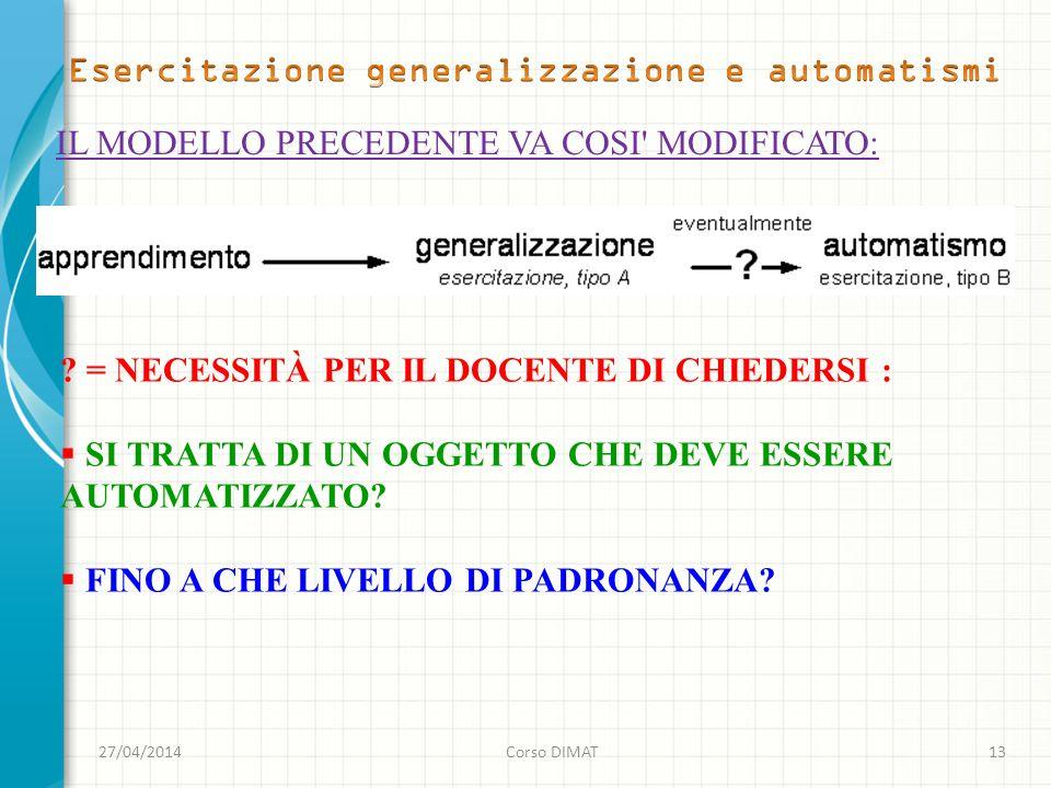 27/04/2014Corso DIMAT13 IL MODELLO PRECEDENTE VA COSI' MODIFICATO: ? = NECESSITÀ PER IL DOCENTE DI CHIEDERSI : SI TRATTA DI UN OGGETTO CHE DEVE ESSERE