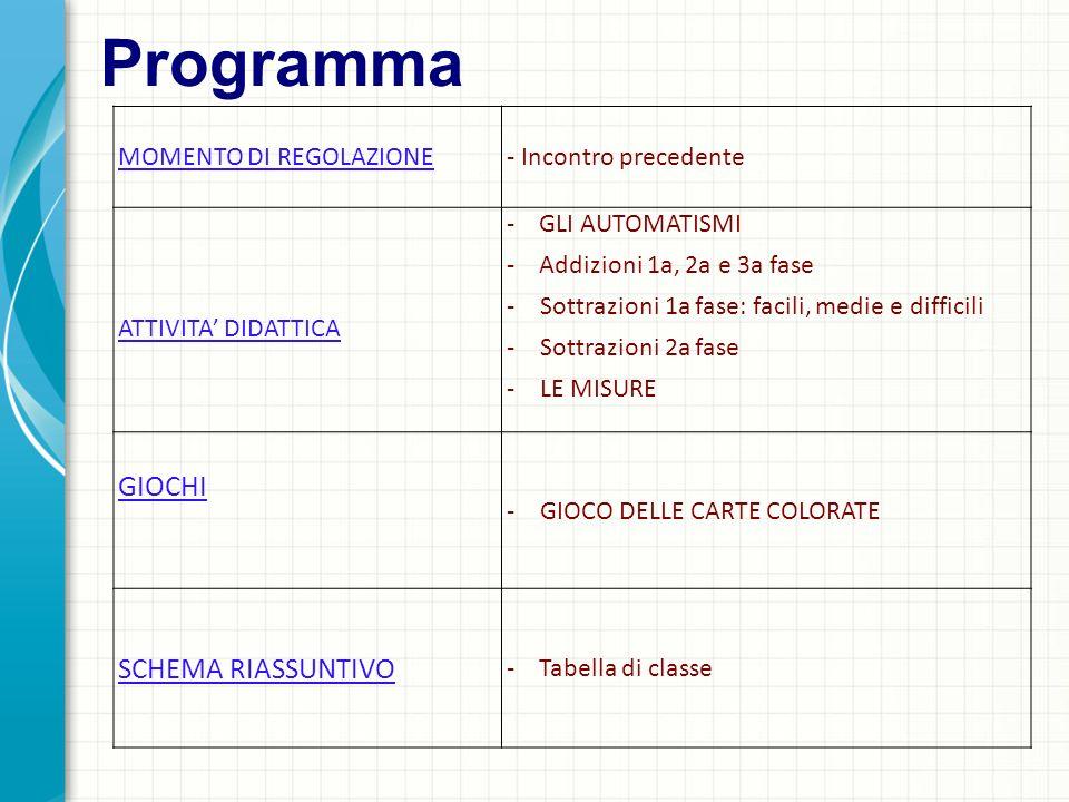 Programma MOMENTO DI REGOLAZIONE- Incontro precedente ATTIVITA DIDATTICA - GLI AUTOMATISMI - Addizioni 1a, 2a e 3a fase -Sottrazioni 1a fase: facili,