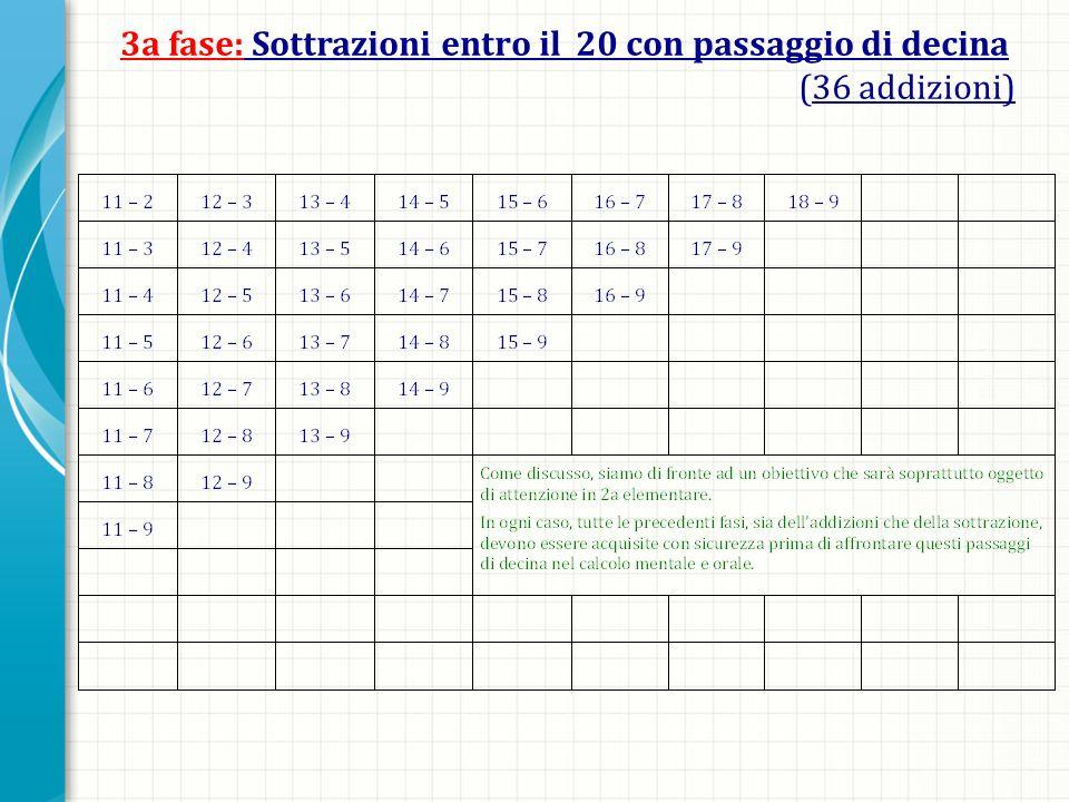 3a fase: Sottrazioni entro il 20 con passaggio di decina (36 addizioni)