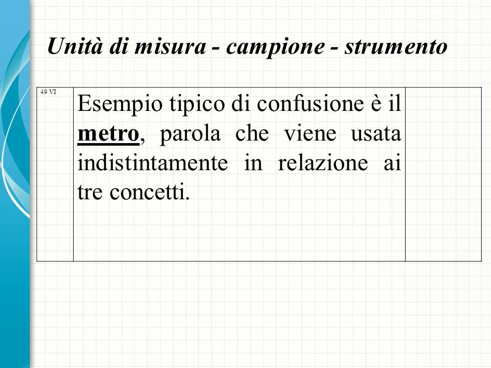 Unità di misura - campione - strumento 49 VI Esempio tipico di confusione è il metro, parola che viene usata indistintamente in relazione ai tre conce