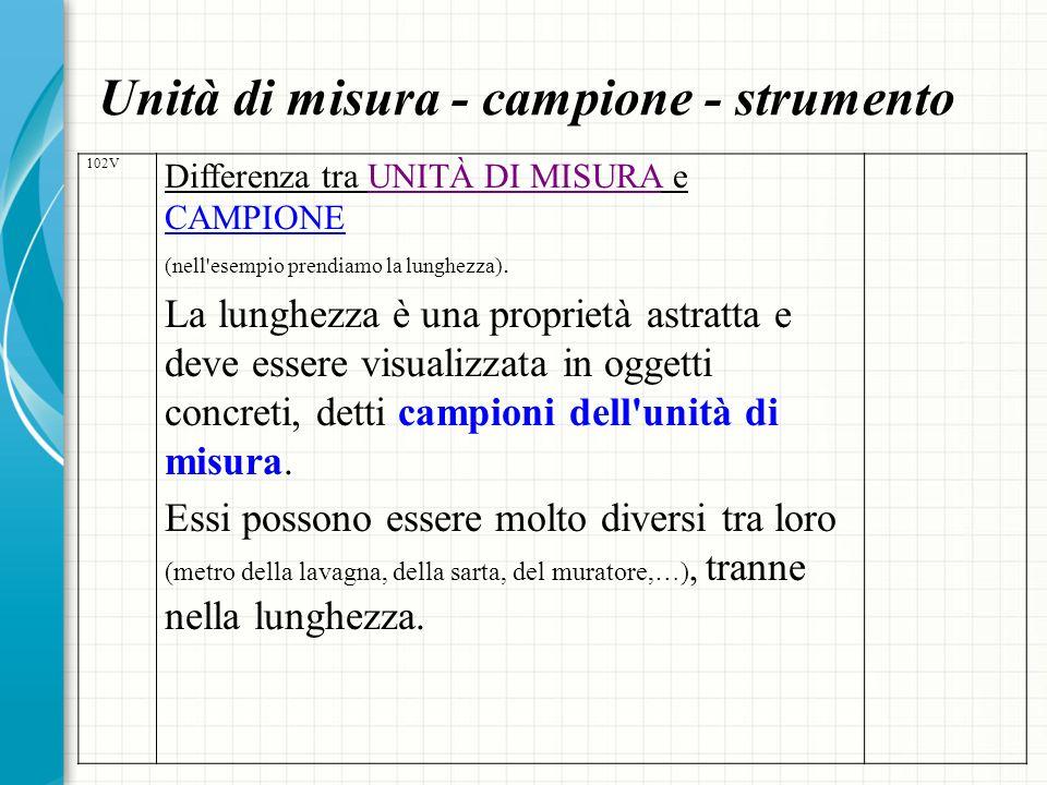 Unità di misura - campione - strumento 102V Differenza tra UNITÀ DI MISURA e CAMPIONE (nell'esempio prendiamo la lunghezza). La lunghezza è una propri