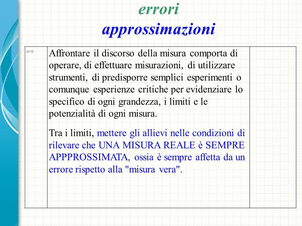 errori approssimazioni 50 VI Affrontare il discorso della misura comporta di operare, di effettuare misurazioni, di utilizzare strumenti, di predispor