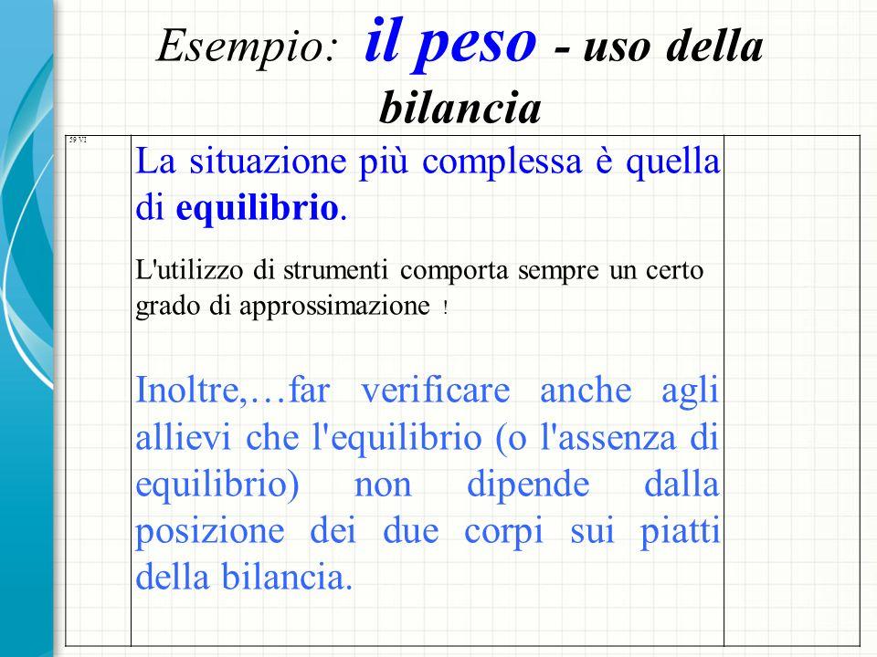 Esempio: il peso - uso della bilancia 59 VI La situazione più complessa è quella di equilibrio. L'utilizzo di strumenti comporta sempre un certo grado
