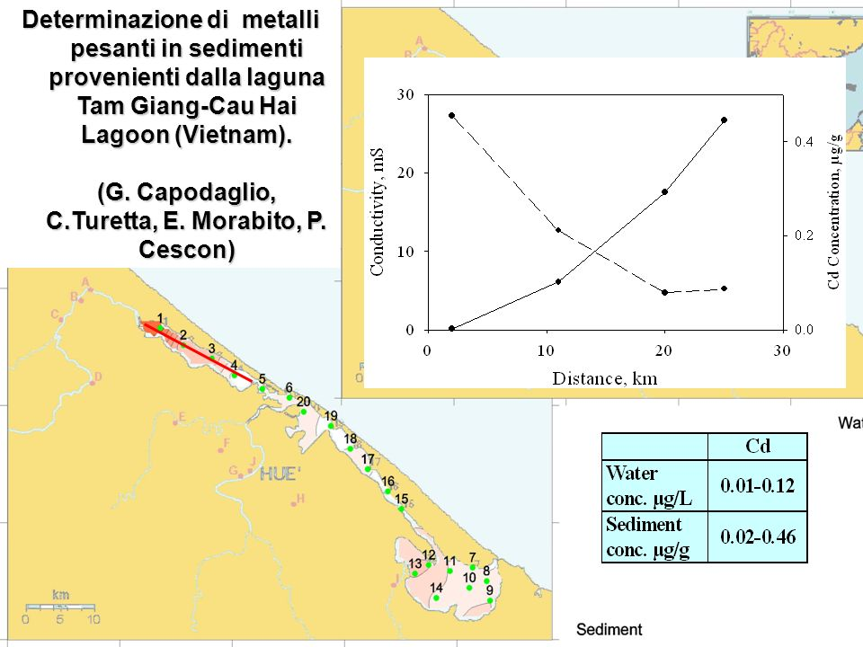 Determinazione di metalli pesanti in sedimenti provenienti dalla laguna Tam Giang-Cau Hai Lagoon (Vietnam). (G. Capodaglio, C.Turetta, E. Morabito, P.