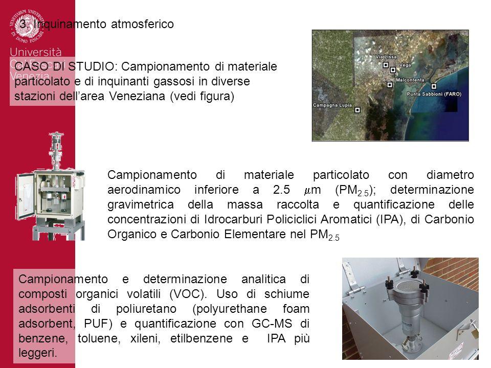 3. Inquinamento atmosferico CASO DI STUDIO: Campionamento di materiale particolato e di inquinanti gassosi in diverse stazioni dellarea Veneziana (ved