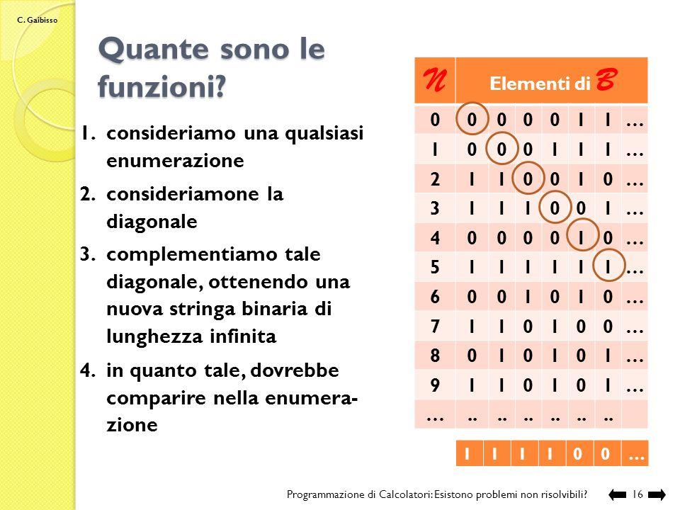 C. Gaibisso Quante sono le funzioni? Programmazione di Calcolatori: Esistono problemi non risolvibili?15 Linsieme B delle stringhe binarie di lunghezz
