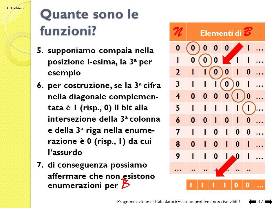 C. Gaibisso Quante sono le funzioni? Programmazione di Calcolatori: Esistono problemi non risolvibili?16 N Elementi di B 0000011… 1000111… 2110010… 31